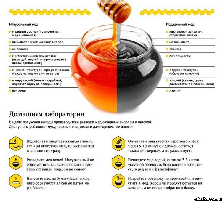 Как в домашних условиях проверить подлинность меда