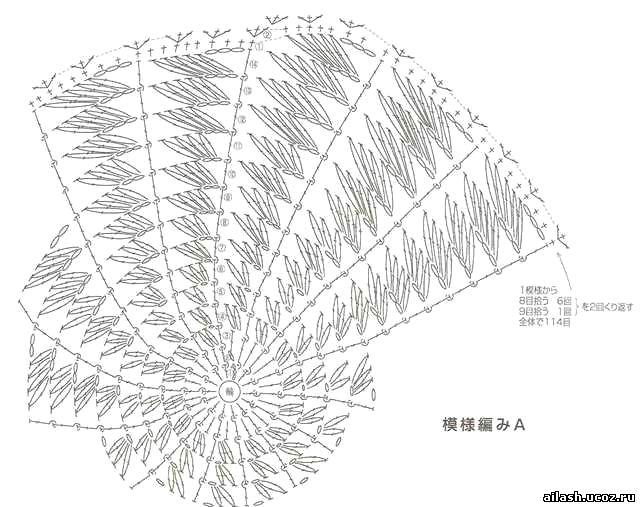 Схема вязания летнего берета