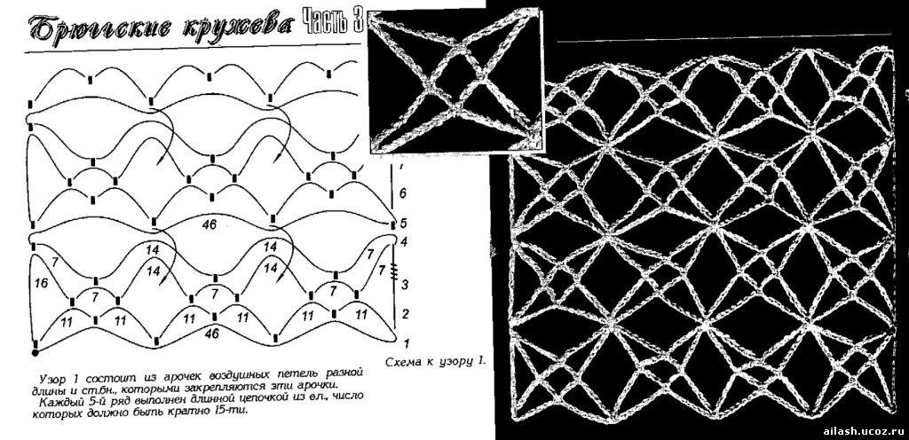 Рисунки и схемы для паутинок и палантинов