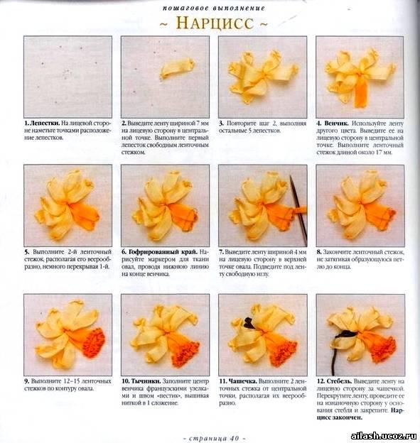 Схемы для вышивки лентой для начинающих пошагово с фото