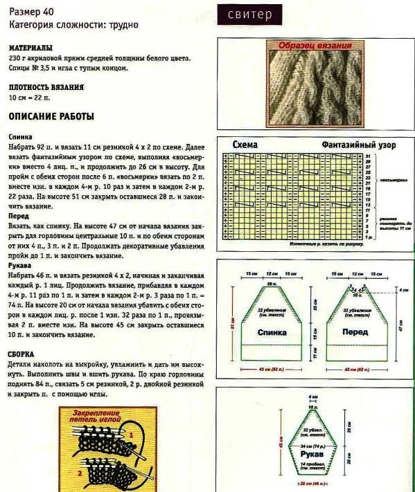 Образцы вязания спицами джемпер